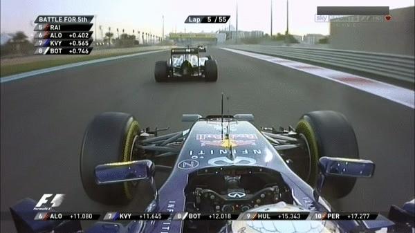 formula1gifs, Ricciardo overtakes 2 cars into turn 8 - 2014. (reddit) GIFs