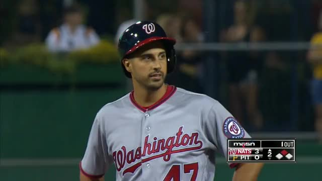 Watch and share Gio Gonzalez GIFs and Nationals GIFs on Gfycat