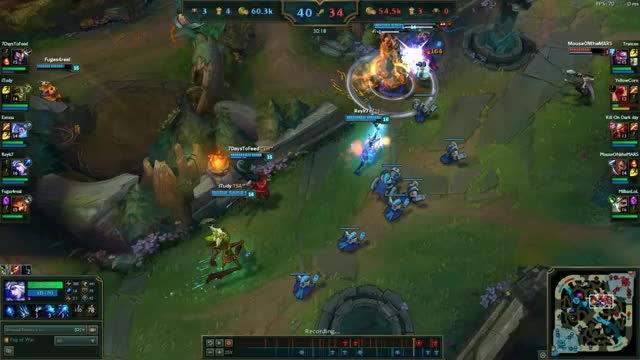 Watch and share Rivenmains GIFs on Gfycat