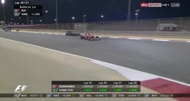 Watch this GIF on Gfycat. Discover more formula1, formula1gifs GIFs on Gfycat