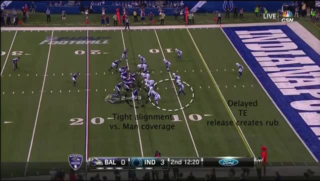 Watch and share PA Rub Route Vs. Man GIFs by Cover 1 on Gfycat