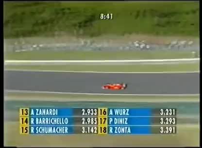 F1 Japan 1999 Irvine Unfall Quali Premiere GIFs