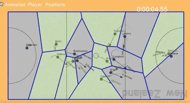 Watch Collective-Behaviour---Animated-Player-Positions GIF on Gfycat. Discover more related GIFs on Gfycat