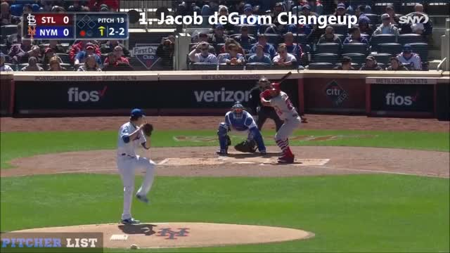 Watch and share Nastiest Pitches GIFs and New York Mets GIFs by Ely Sussman on Gfycat
