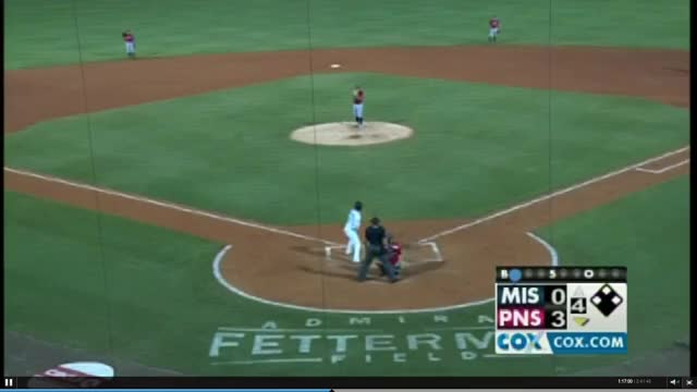 Watch and share Braves GIFs on Gfycat