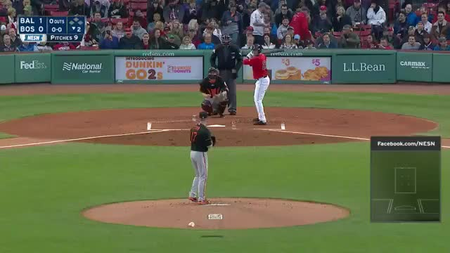 Watch and share Baltimore Orioles GIFs and Boston Red Sox GIFs by wydiyd on Gfycat
