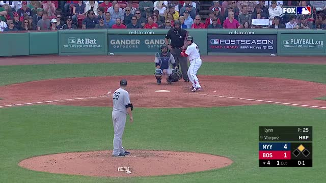 Watch and share Boston Red Sox GIFs and Baseball GIFs on Gfycat