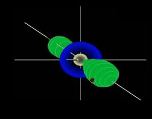 Watch and share Orbital GIFs on Gfycat