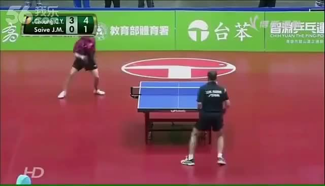 Watch and share Trolling At Table Tennis GIFs on Gfycat