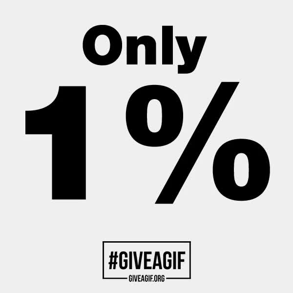 Watch and share Org GIFs on Gfycat