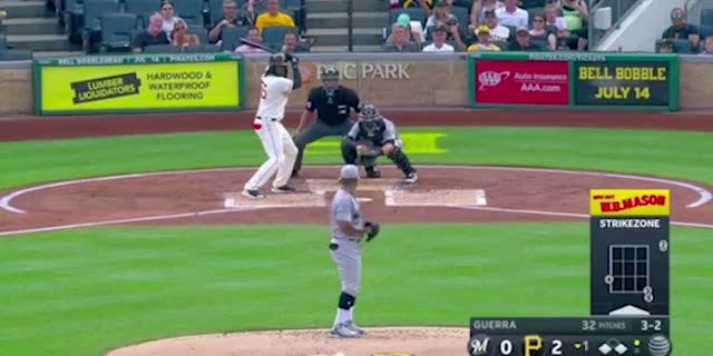 Watch and share Bell Double GIFs by DK Pittsburgh Sports on Gfycat
