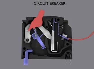 Watch Circuit Breaker Operating Mechanism GIF on Gfycat. Discover more breaker, cb, circuit GIFs on Gfycat