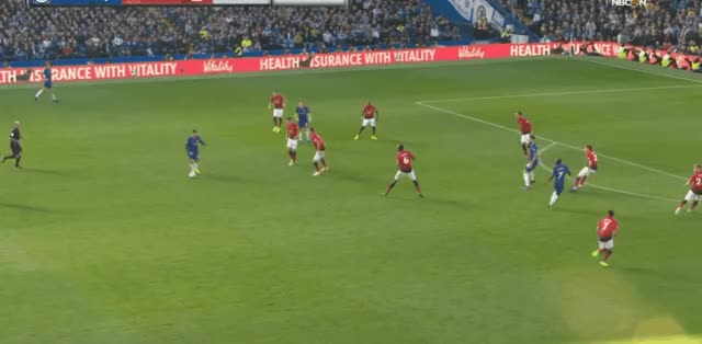Watch and share Hazard Long Pass Vs Manchester United 18-19 GIFs by FIFPRO Stats on Gfycat