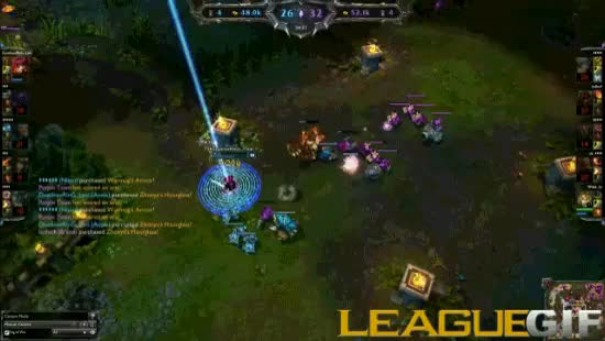 Watch and share Annie League Of Legends GIFs on Gfycat