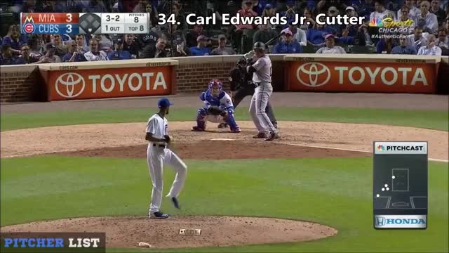 Watch and share Nastiest Pitches GIFs and Carl Edwards Jr GIFs by Ely Sussman on Gfycat