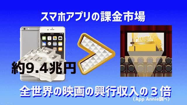 Watch and share LP001スマホアプリの市場規模 GIFs by Hiroyuki Kitagawa on Gfycat