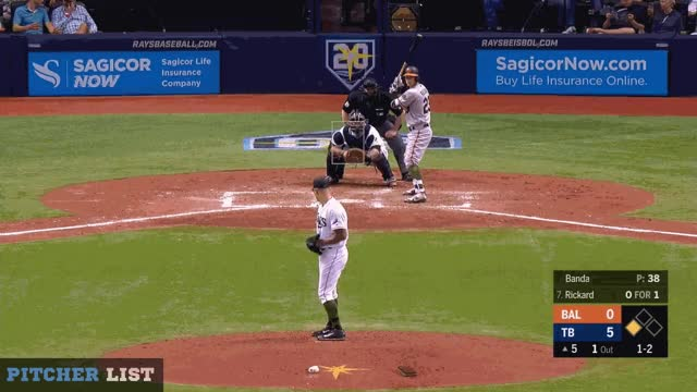 Watch and share Baltimore Orioles GIFs and Tampa Bay Rays GIFs on Gfycat