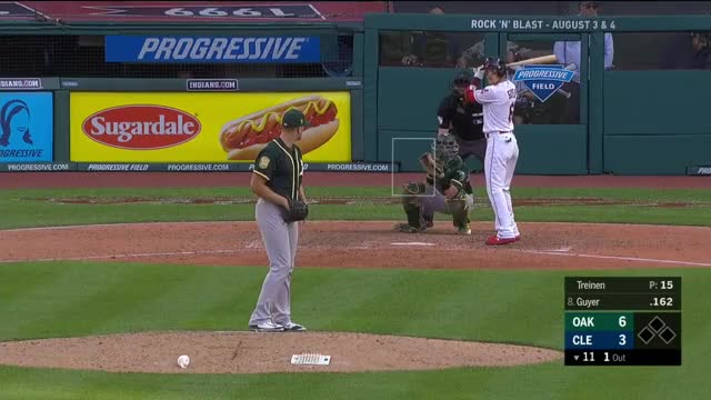 Watch and share Cleveland Indians GIFs and Oakland Athletics GIFs on Gfycat