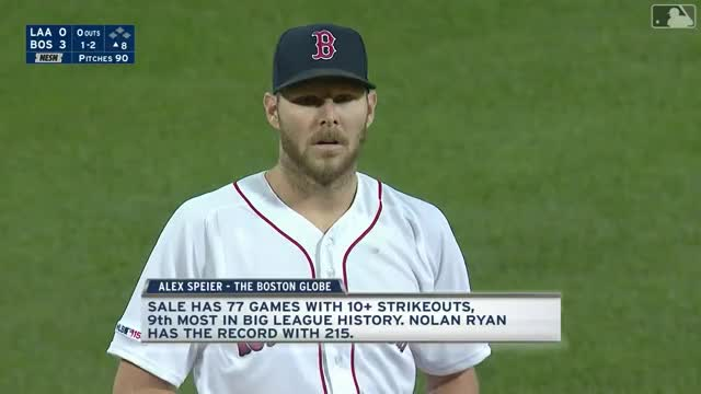 Watch and share Boston Red Sox GIFs and Baseball GIFs by jcorrea on Gfycat