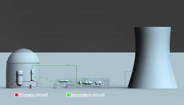Watch and share How Nuclear Power Plants Work / Nuclear Energy (Animation) GIFs on Gfycat