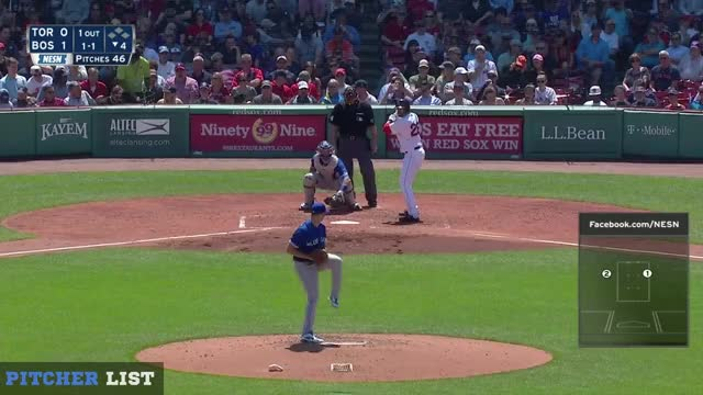 Watch and share Toronto Blue Jays GIFs and Boston Red Sox GIFs on Gfycat