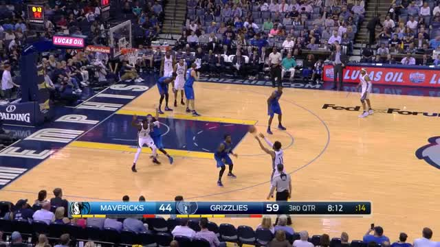 Watch and share Noel Vs Grizzlies GIFs by dirk41 on Gfycat