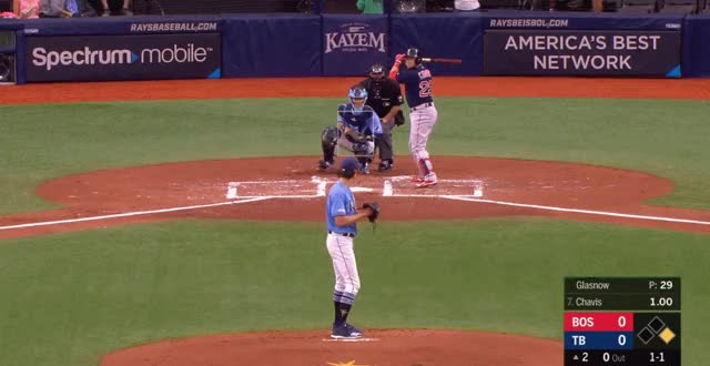 Watch and share Glasnow Devers Theft GIFs by _ben_clemens on Gfycat