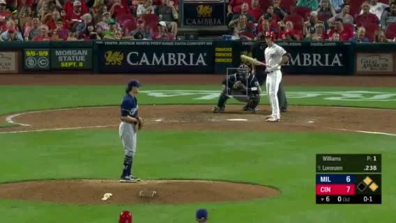 Watch and share Milwaukee Brewers GIFs and Cincinnati Reds GIFs by jsulliv6 on Gfycat