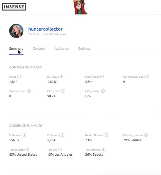 Watch and share Influencer Stats 2 GIFs on Gfycat