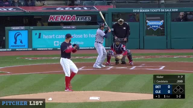 Watch and share Corey Kluber 13 Ks 4-9-18 GIFs on Gfycat