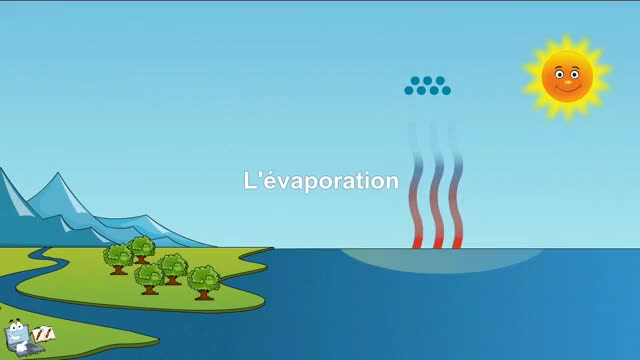 Watch and share Learning Junction GIFs and The Water Cycle GIFs on Gfycat