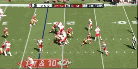 Watch and share Chiefs Losing animated stickers on Gfycat