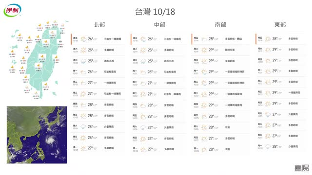 Watch and share 1018 伊利天氣2 GIFs on Gfycat
