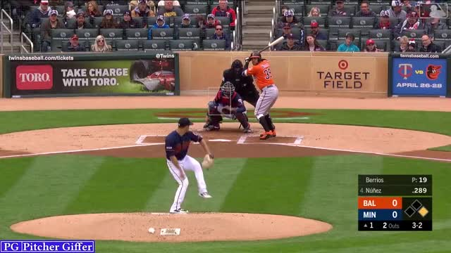 Watch and share Baltimore Orioles GIFs and Minnesota Twins GIFs by Pitcher Giffer on Gfycat