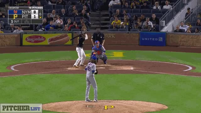 Watch and share Jacob DeGrom-CB-2017 GIFs by thedongiggity on Gfycat