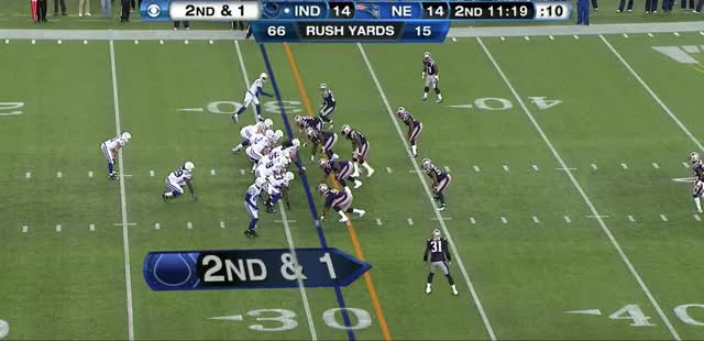 Watch and share Indianapolis Colts GIFs and Football GIFs by oo0shiny on Gfycat