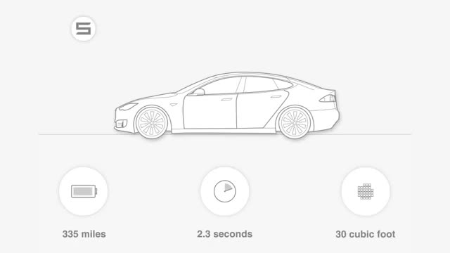 Watch and share Tesla Model S -> 3 GIFs on Gfycat