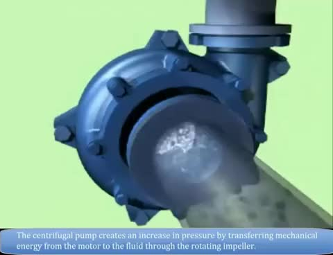 Watch and share Centrifugal Pump GIFs on Gfycat