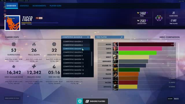 Watch and share Overwatch GIFs by ezaccess on Gfycat