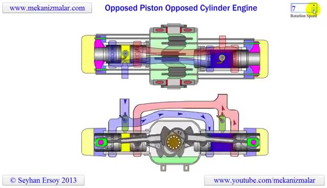Watch and share Opposed Piston Opposed Cylinder Engine GIFs on Gfycat