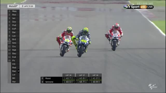 Watch and share Motogp GIFs by -j1gp- on Gfycat