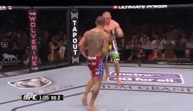 Watch Cub Swanson GIF on Gfycat. Discover more related GIFs on Gfycat