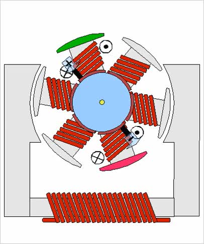 Watch and share Dc-electric-motor-wound-stator_03_animation.gif - HomoFaciens GIFs on Gfycat