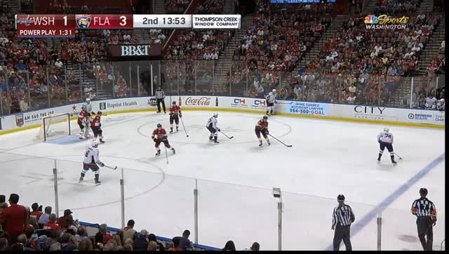 Watch and share Florida Panthers GIFs and Hockey GIFs on Gfycat
