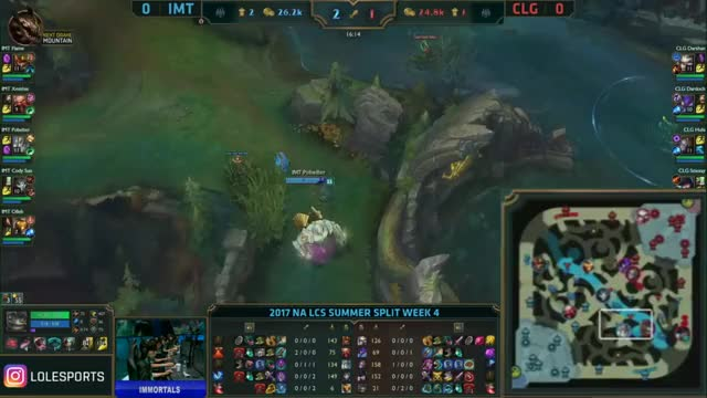 Watch and share IMT CLG Play GIFs by shakarez on Gfycat