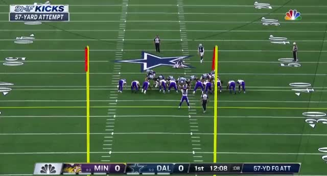 Watch and share Minnesota Vikings GIFs and Dallas Cowboys GIFs by Matt Weston on Gfycat