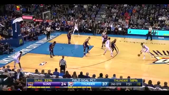 Watch and share Russell Westbrook GIFs and Intellect Hoops GIFs by bladner on Gfycat