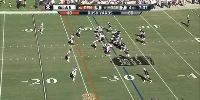 Watch and share Nfl GIFs on Gfycat