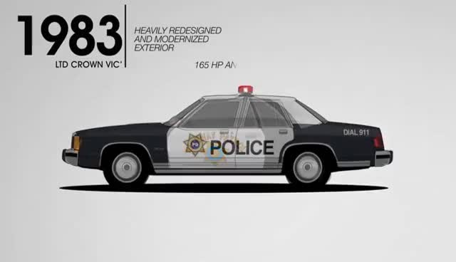 Watch and share Evolution Of Ford Police Vehicles Feat. Eli Thompson (commercial) GIFs on Gfycat