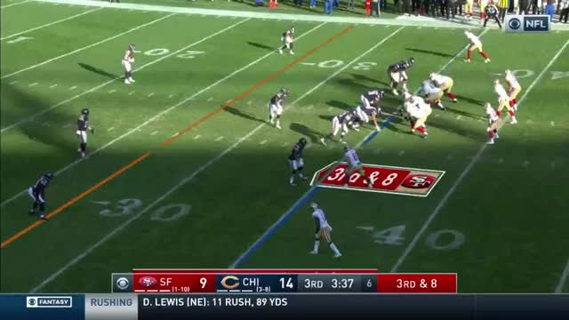 Watch and share 3rd And 8 GIFs by markbullock on Gfycat